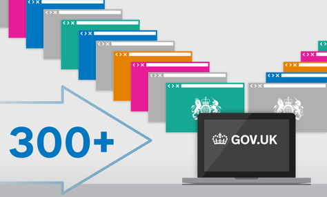 Illustration depicting 300 plus websites moving to gov.uk